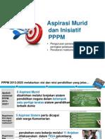 Aspirasi PPPM