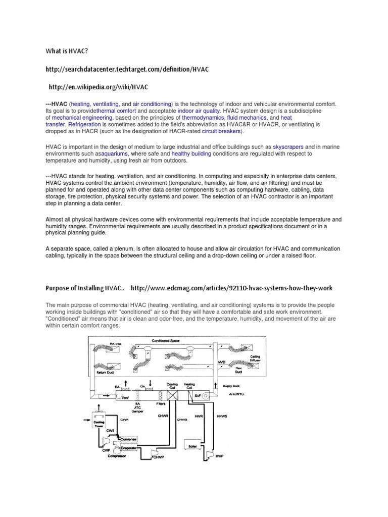 What is hvac hvac atmospheric thermodynamics buycottarizona Images