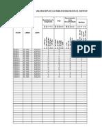 Base de Datos Caracterizacion Geomecanica Atalaya 2014