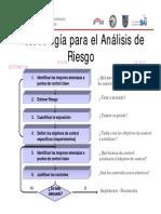Metodologia Analisis Riesgo