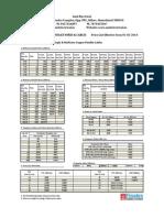 Finolex Price List AmitElectrical