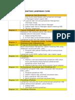 Daftar Lampiran Kelengkapan CSMS