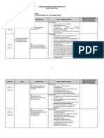 RPT Sains Tingkatan 5 2015