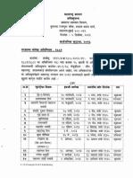 Holidays List - Maharashtra Govt Holidays List for 2013