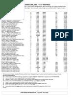 CLA Cattle Market Report January 07, 2015