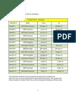 SimCATs 2014 Schedule