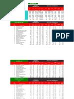 Frmt Media Sales Report_december2009