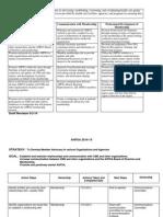 ahfsa  draft strategy - goal table 9-2-14
