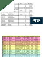 Datos actualizados de las Autoridades del los  GADPR de CH 2015