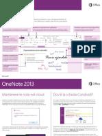 guida onenoter.PDF
