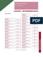 Revista Costos 225 - Pag. 111-118