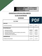 Cronograma Contrato Administrativo 2015 06-01-15 (1)