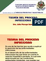 teoria del proceso infecciso+power.pdf