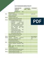 Checklist Kelengkapan Berkas Pokja Pp