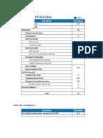 22136 - Change Plan - Prog Interface PPD-TGI