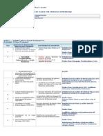 Planificación Diaria Historia, Geografía y Cs. Sociales 2013