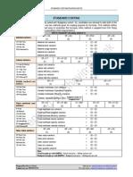 344363_42455_standard_costing_summary.pdf