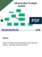 Call Procedure in Single Module