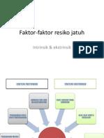 Faktor-faktor Resiko Jatuh