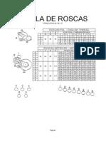 Tabela de Roscas Joinville Tm 127