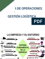 Gestion de Operaciones y Logística