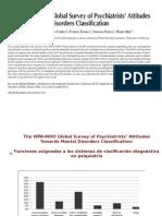 Bases Epidemiologicas del DSM 5, los estudios de campo