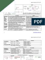 Organic Chemistry Sn2 Sn1 e2 e1