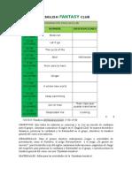 ACTIVIDADES_proyectoprácticas (Copia en Conflicto de VAIO 2014-12-20)