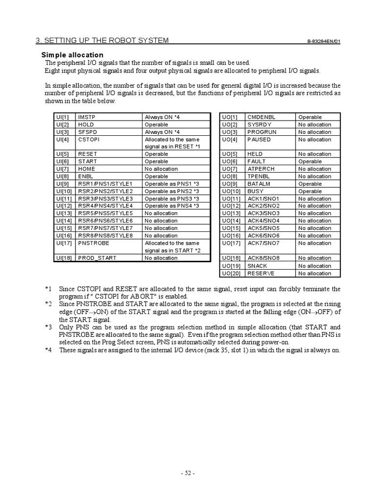 FANUC Robot Series R-30iB CONTROLLER- Mantenance | Input/Output