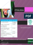 Etiologia,Fisiopatologia Clinica Tratamiento IRC