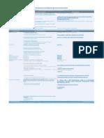 Documentos Acreditación Socioeconómica 2015