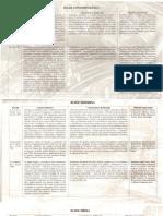 05 Quadro da História da Filosofia - Resumo.pdf