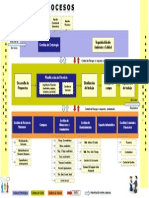 Mapa Procesos Calidad 2013