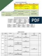 Escalas Das Práticas 4º Ano 2014.2
