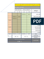 Analiza Teoriei Beton a Ratelor de Preț Asimetrice