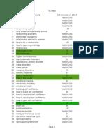 Keyword Ranking Status 10 January-2015
