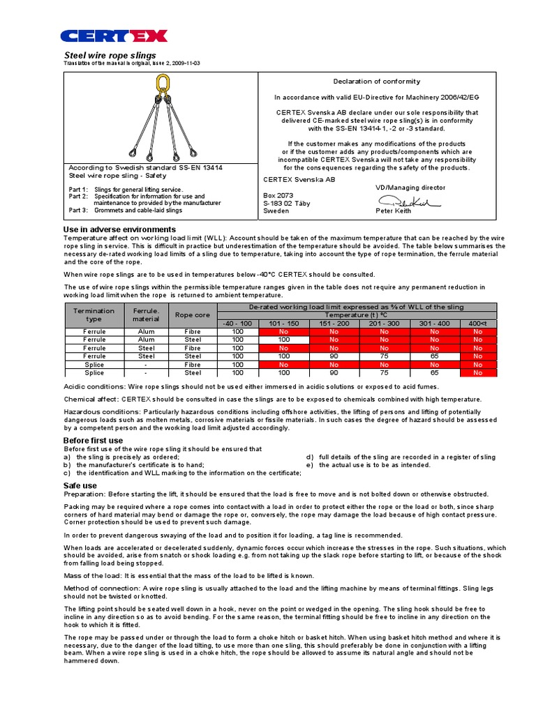 Fancy Wire Rope Sling Inspection Checklist Pictures - Electrical ...