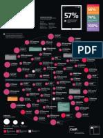 Mapa de Medios Digitales Chile 2014