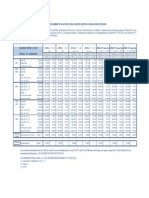 Chilectra-Chilectra-Tariff-Book