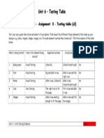 task 4 - assignment  3 - testing table