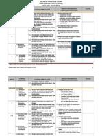 RPT DST TMK + PPPM TAHUN 2 2015