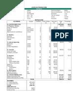 Costo de Producción de Pasturas