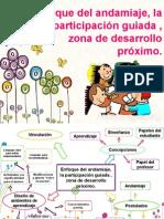 Enfoque Del Andamiajeee Producto de Las Lecturas