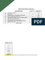 Custom Duty Calculator -Latest
