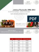 Resultados históricos nacionales 2006-2013