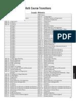 377-378 Appendix B Catalog 2014-15-2