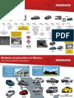 Nissan Mexico a lo largo del