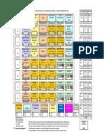 Mapa Curricular Plan 2010