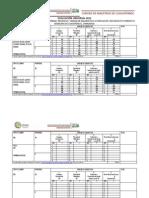 Evaluación Universal 2012. Cuauhtemoc. Primaria