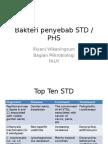 Bacterial STD